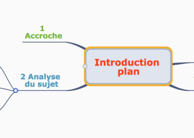 Structurer une introduction